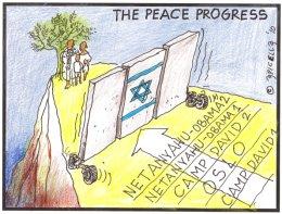 Il progresso della pace