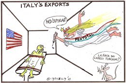 Italy's export