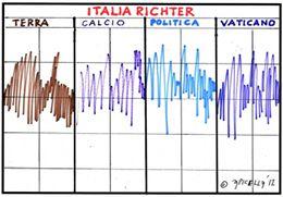 Italia Richter