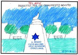 Progetto per un monumento